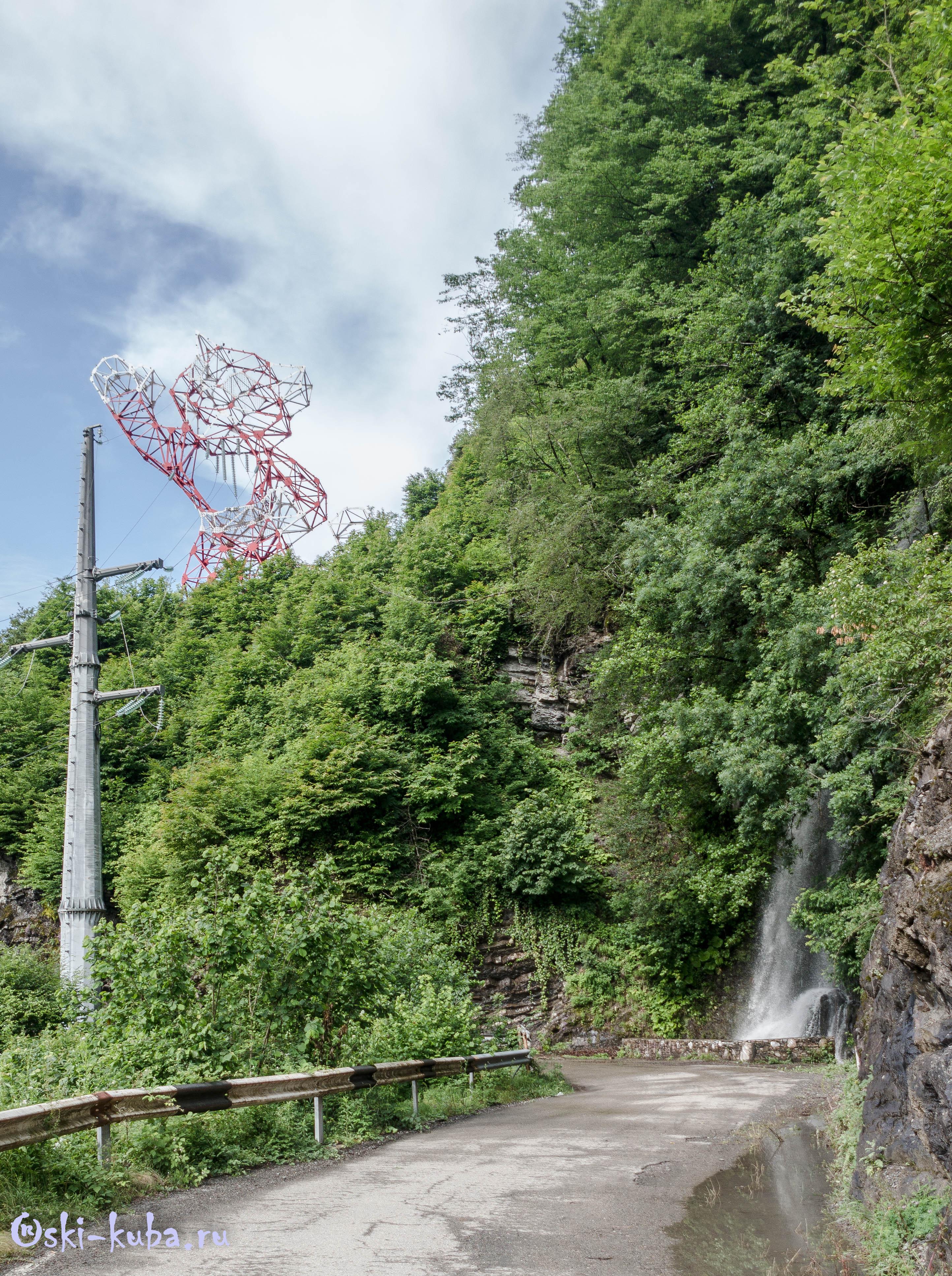 Водопады Красной Поляны